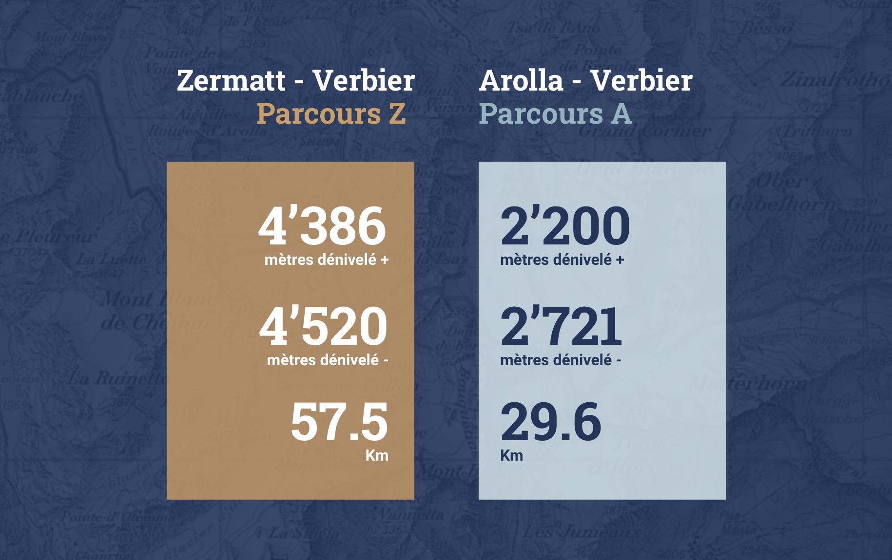 Media: PDG/parcours-patrouille-des-glaciers-2022.jpg